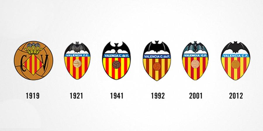История футбольного клуба валенсия