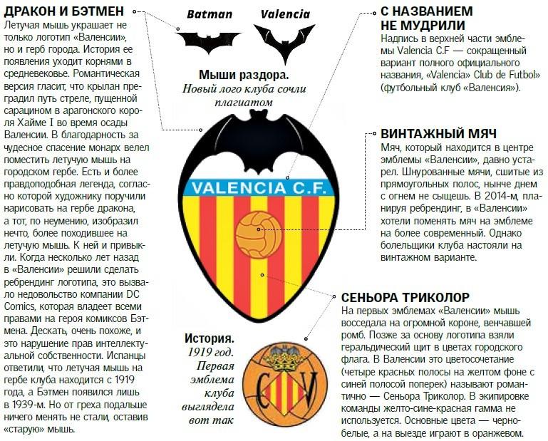 герб футбольного клуба Валенсия
